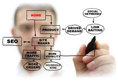 תוכנה לקידום אתרים